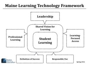 me_learntech_framework