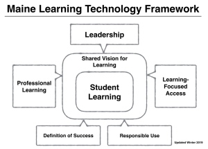 Maine Learning Technology Framework